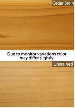 Stained vs Unstained