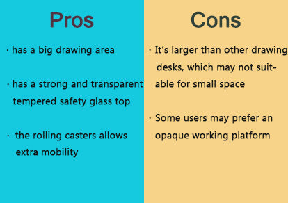 pros and cons of adjustable draft desk