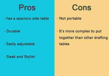 pros and cons of folding drafting table