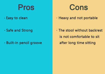 pros and cons of glass top drawing desk