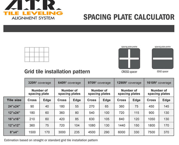 ATR Tile Leveling Alignment System PRO KIT 570 Sq Ft 2mm/3mm Cross Spacers