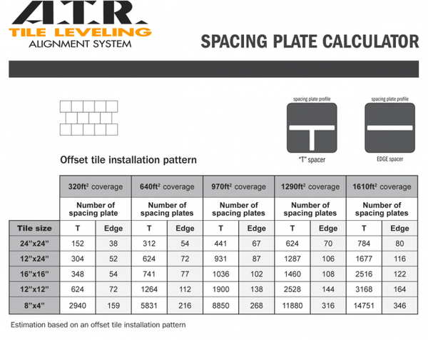 ATR Tile Leveling Alignment System PRO 1200 KIT 2mm/3mm OFFSET Spacers