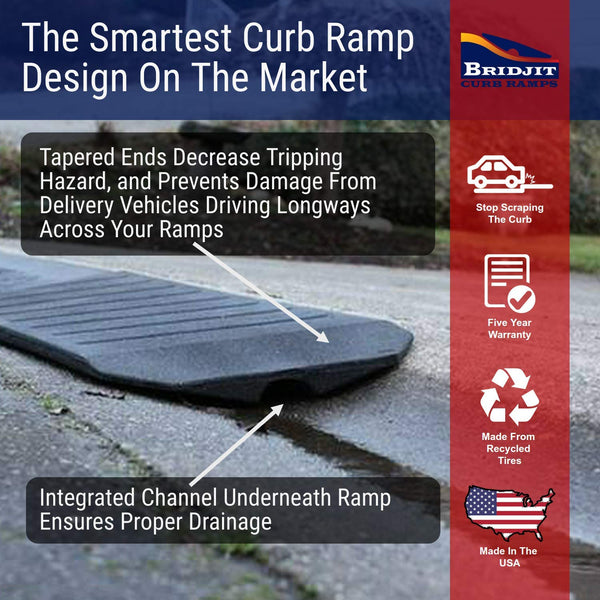 Bridjit Driveway Curb Ramp Center Sections