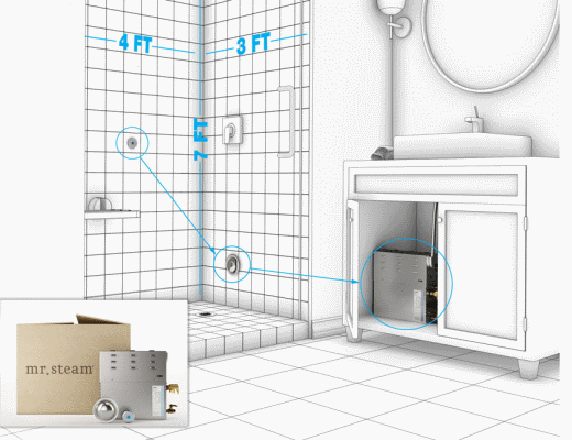 Steam shower kit for small showers