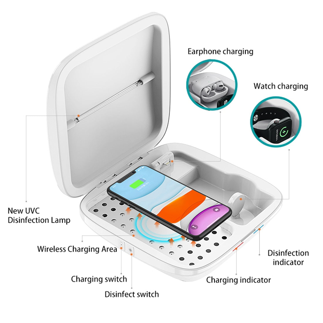 Multifunctional 4 in 1 wireless charger, Fast UV sterilizer box