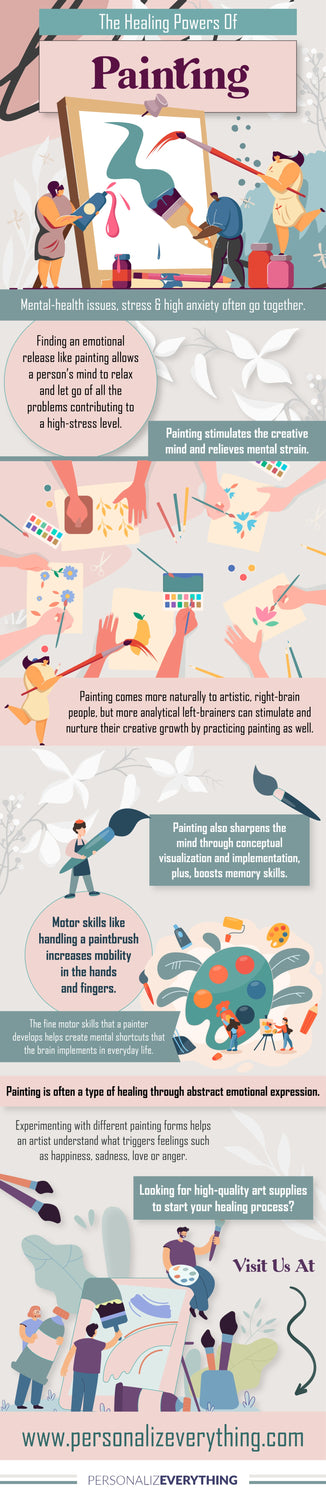 Paint by numbers info graphic for beginners