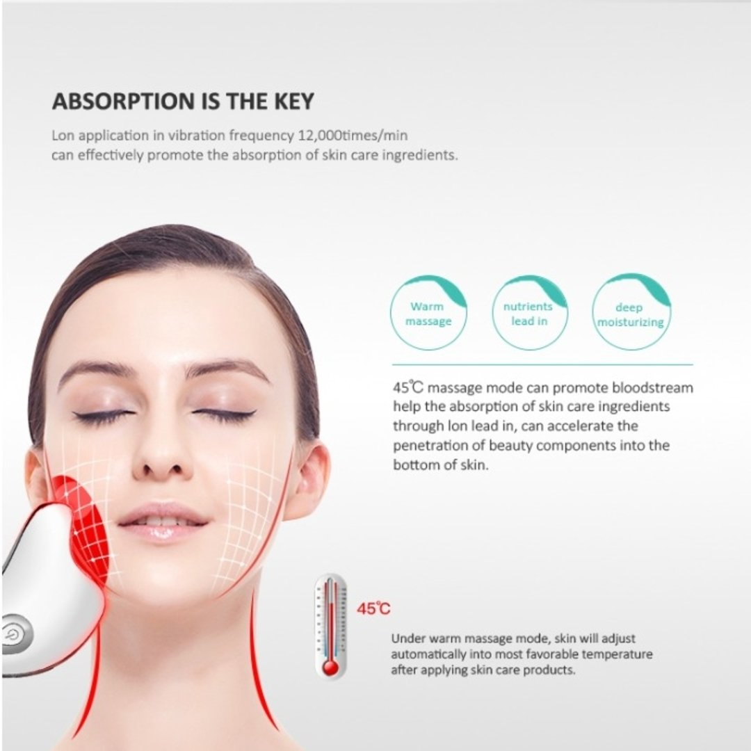 PATENTED Face & Neck Care Beauty Device. High Vibration Frequency 12,000x/min (AU Stock) - iAgeless Beauty
