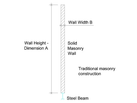 Steel Beam Design