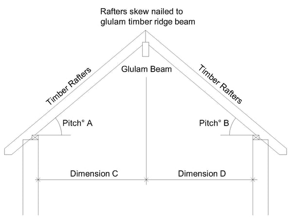 Glulam Ridge Beam Design Beam Calcs Ltd