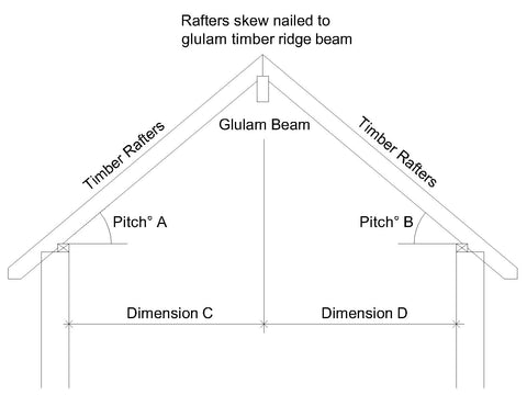 Glulam Ridge Beam Design