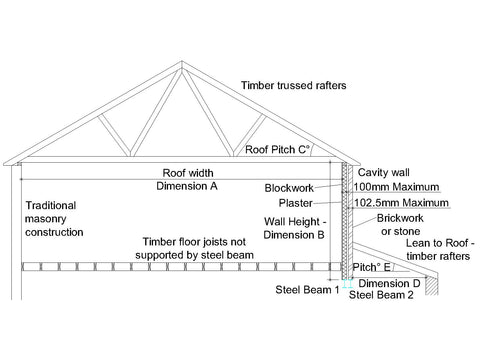 Steel Beams Design - Beam Calcs Ltd