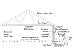 7) Trusses and walls