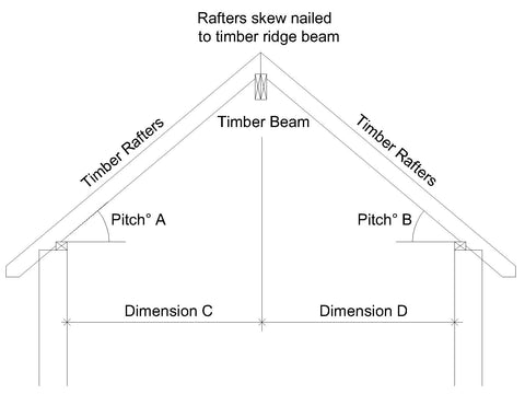 Timber Ridge Beam Design