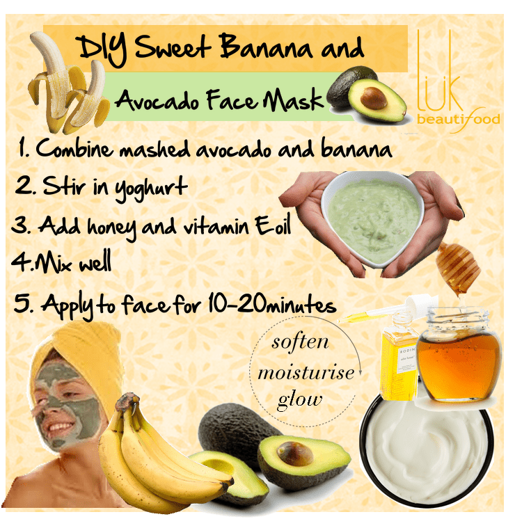 Banana and Avocado Face Mask