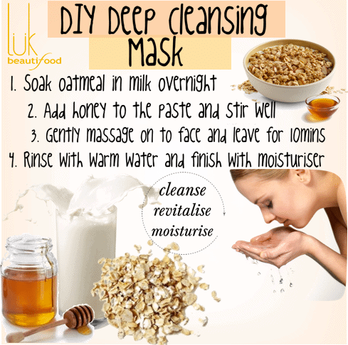 DIY Deep Cleansing Mask