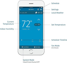 Load image into Gallery viewer, Emerson Sensi Touch Wi-Fi Smart Thermostat with Touchscreen Color Display, Works with Alexa, Energy Star Certified, C-wire Required, ST75W