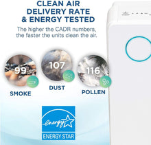 "Load image into Gallery viewer, Germ Guardian Air Purifier True HEPA Filter for Allergies, Pets, Pollen, Smoke, Dust, Germ Guardian UVC Sanitizer Eliminates Germs, Mold, Odors, Quiet for Home, Office, Bedroom 22"" 3-in-1 AC4300WPT"