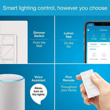 Load image into Gallery viewer, Lutron Caseta Smart Start Kit, Dimmer Switch (2 Count) with Smart Bridge and Pico remotes, Works with Alexa, Apple HomeKit, and the Google Assistant | P-BDG-PKG2W-A | White