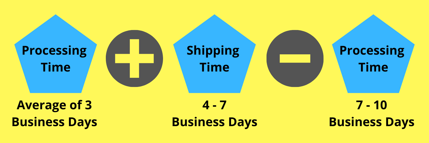 Image of Processing time 3 days and shipping 4-7 days