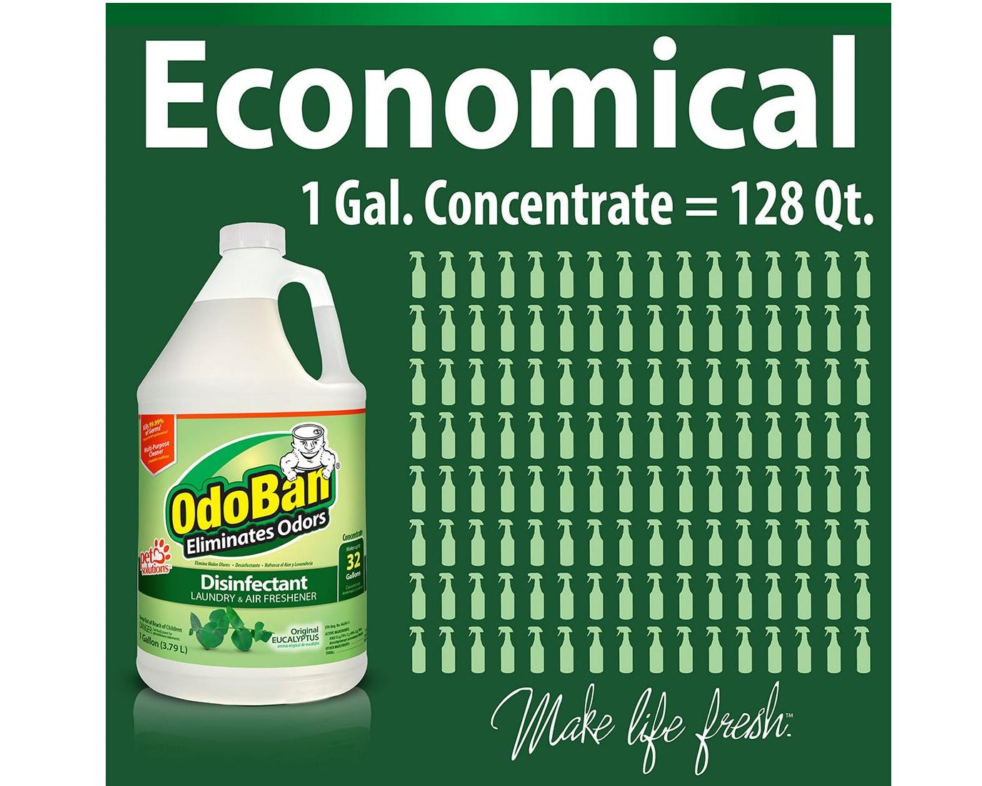 OdoBan Concentrate Multi-Purpose Odor Eliminator, 1 Gallon