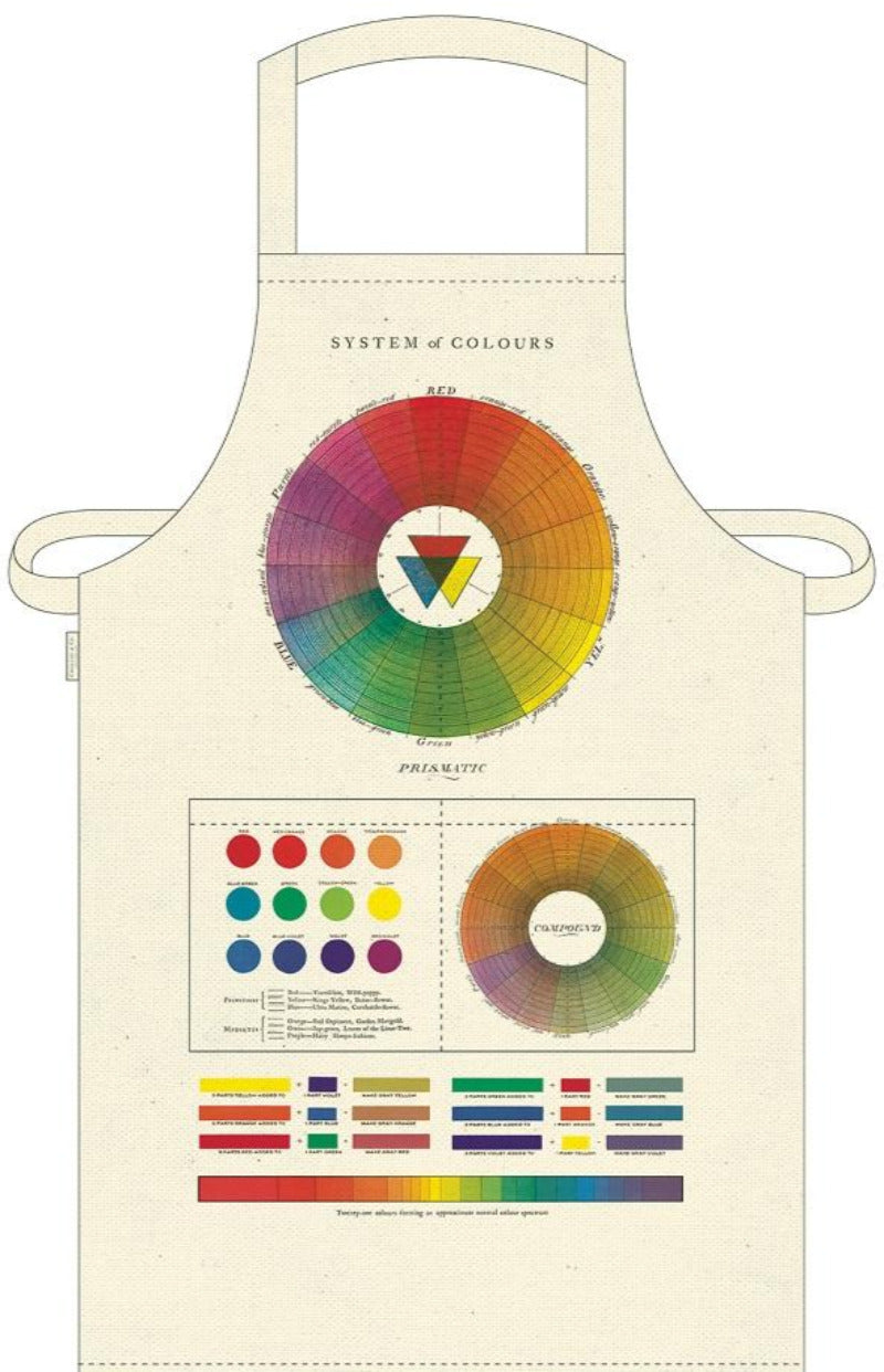 Cavallini - Vintage Apron - Colour Wheels