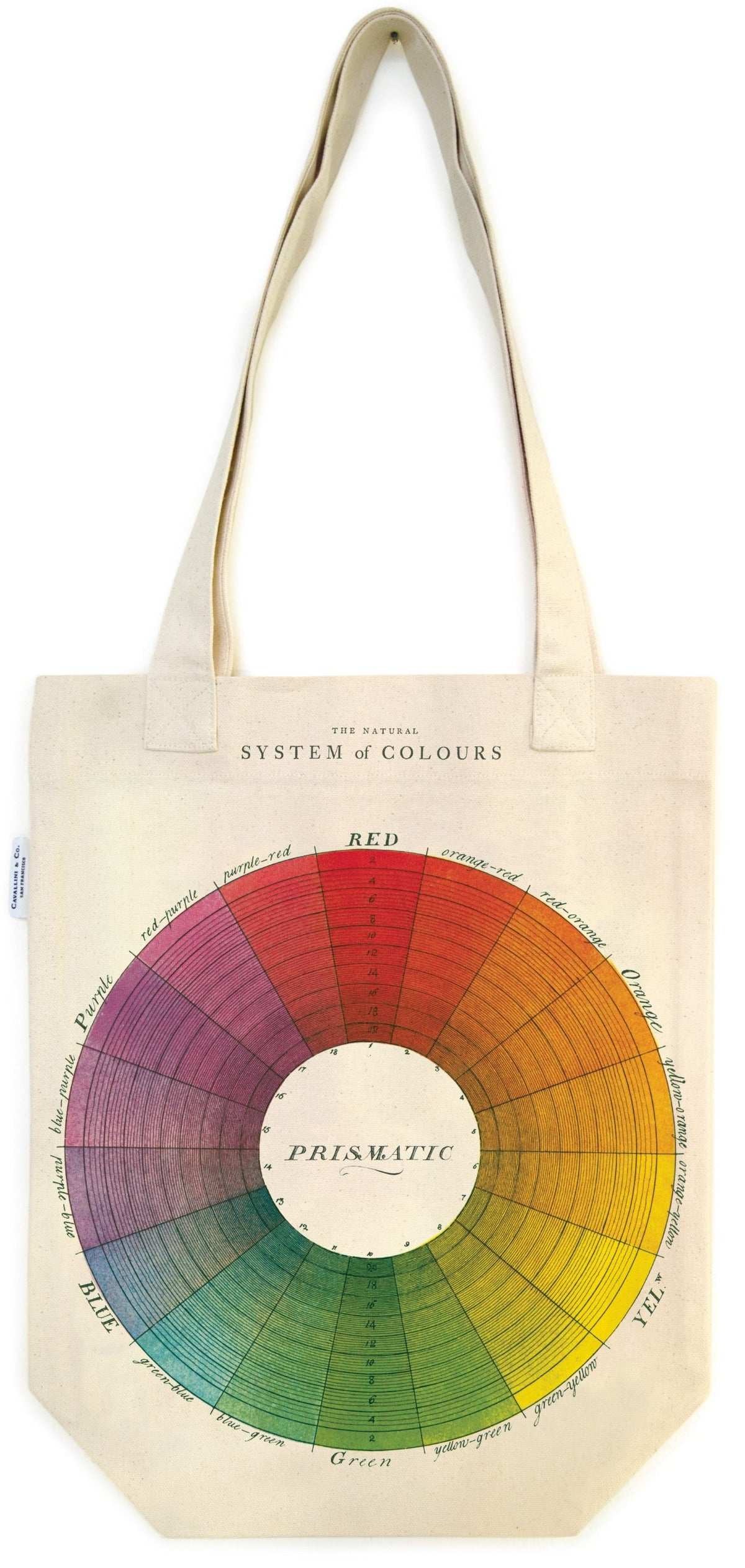 Cavallini Vintage Tote - Colour Wheel