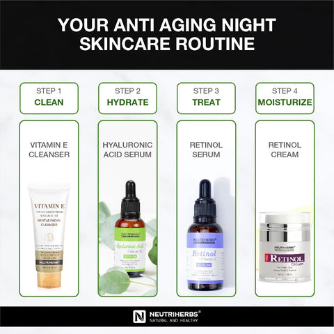 Anti aging skincare routine in 4 steps