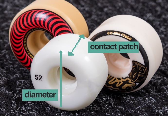 Skateboard Buying Guide Part 2: Wheels & Bearings
