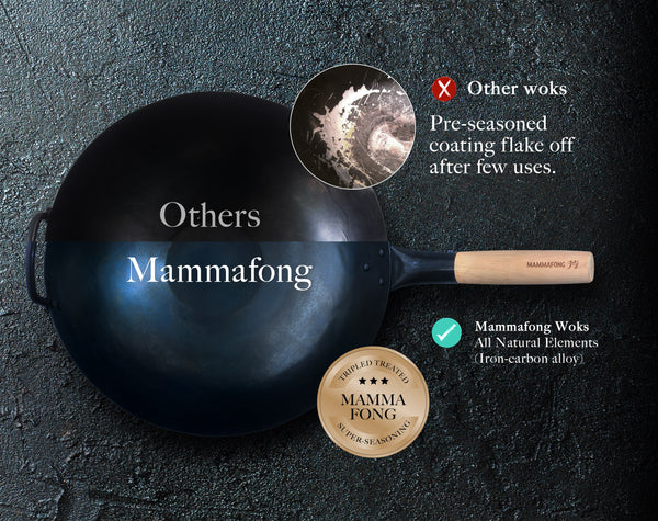 Compare Mammafong® Carbon Steel wok to other non-stick wok