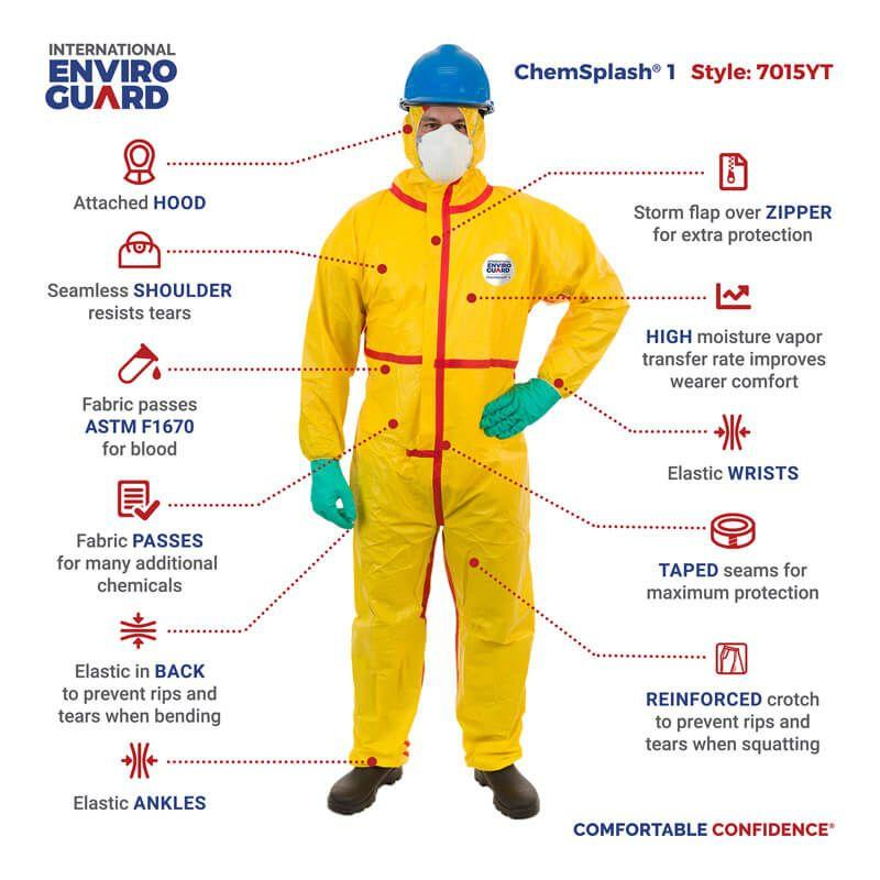 Chemsplash 7015YT Coverall HOODED, Elastic Wrist & Ankle, Taped Seams 6/Case