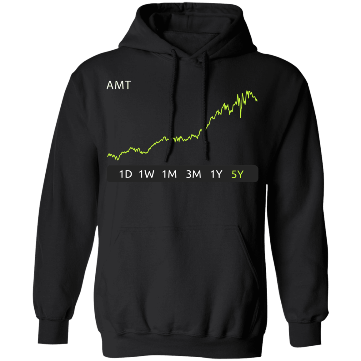 AMT Stock 1y  Pullover Hoodie