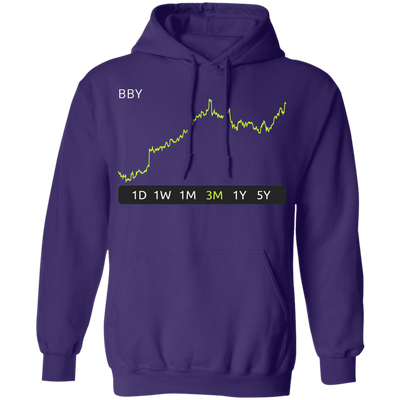 BBY Stock 3m Pullover Hoodie