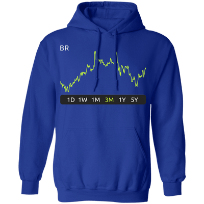 BR Stock  3m Pullover Hoodie