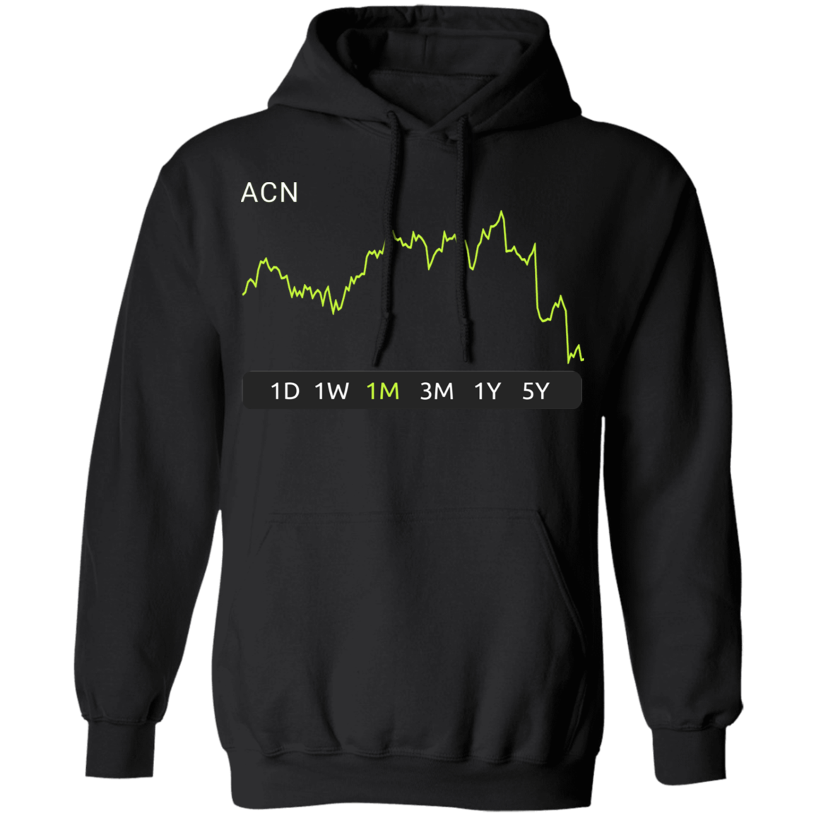 ACN  Stock 1m Pullover Hoodie