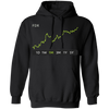 FDX Stock 1m Pullover Hoodie