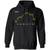 KMX  Stock 3m Pullover Hoodie