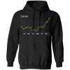 TROW Stock 1m Pullover Hoodie