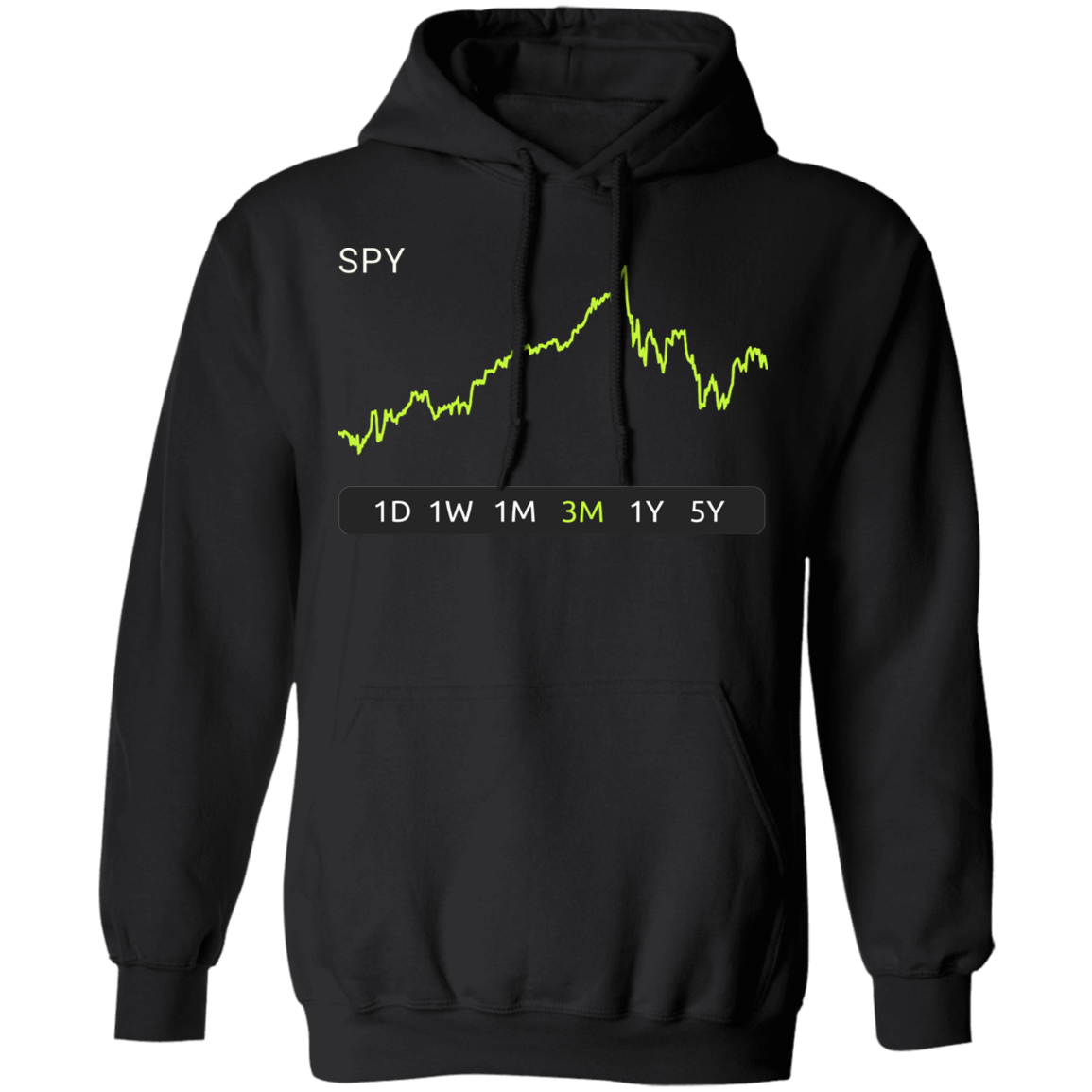 SPY Stock 3m Pullover Hoodie