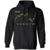 TROW  Stock 3m Pullover Hoodie