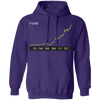 FVRR Stock 1y Pullover Hoodie