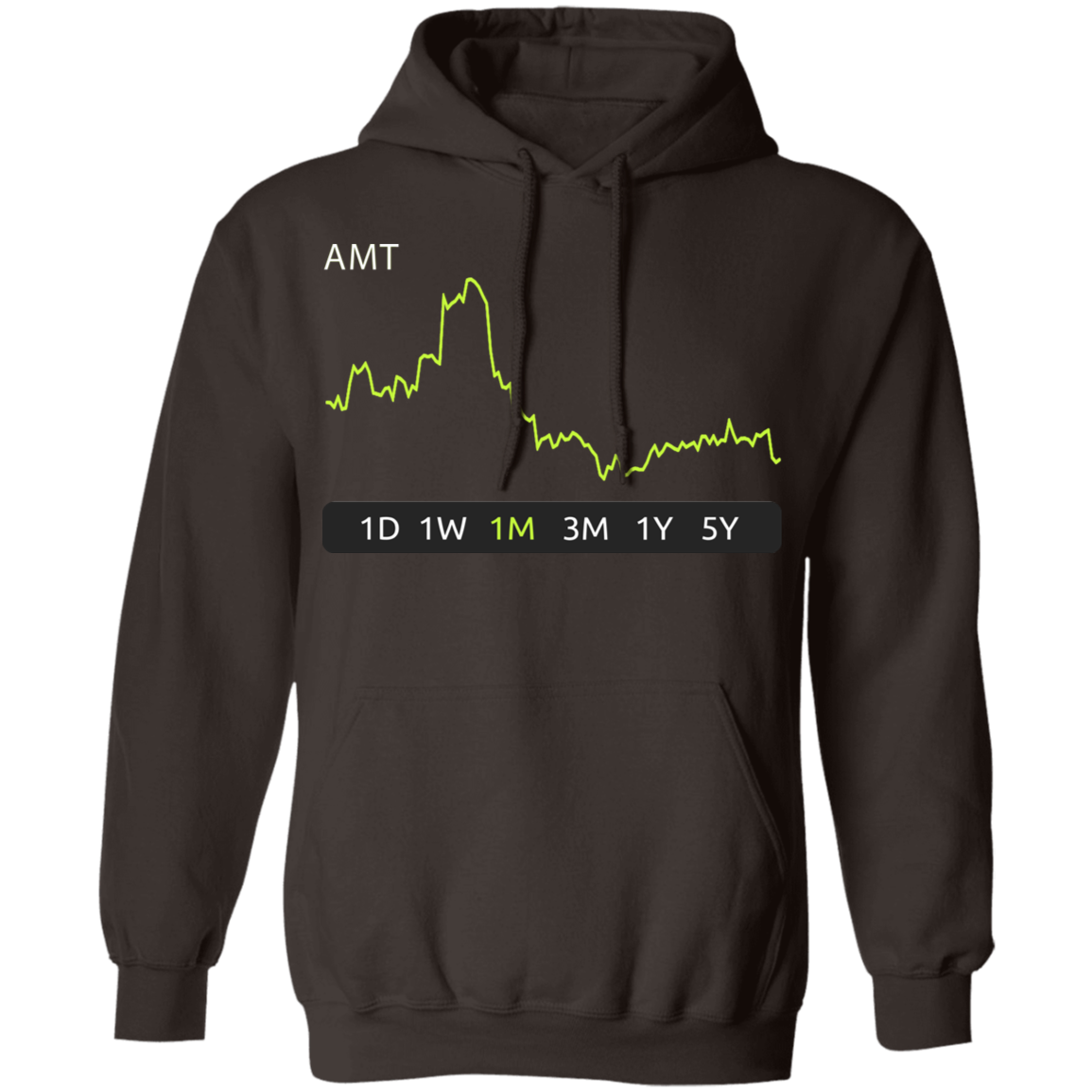 AMT Stock 1m Pullover Hoodie