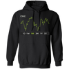 CME Stock 1m Pullover Hoodie