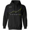 CHTR Stock 5y Pullover Hoodie