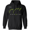 CTVA Stock 3m Pullover Hoodie
