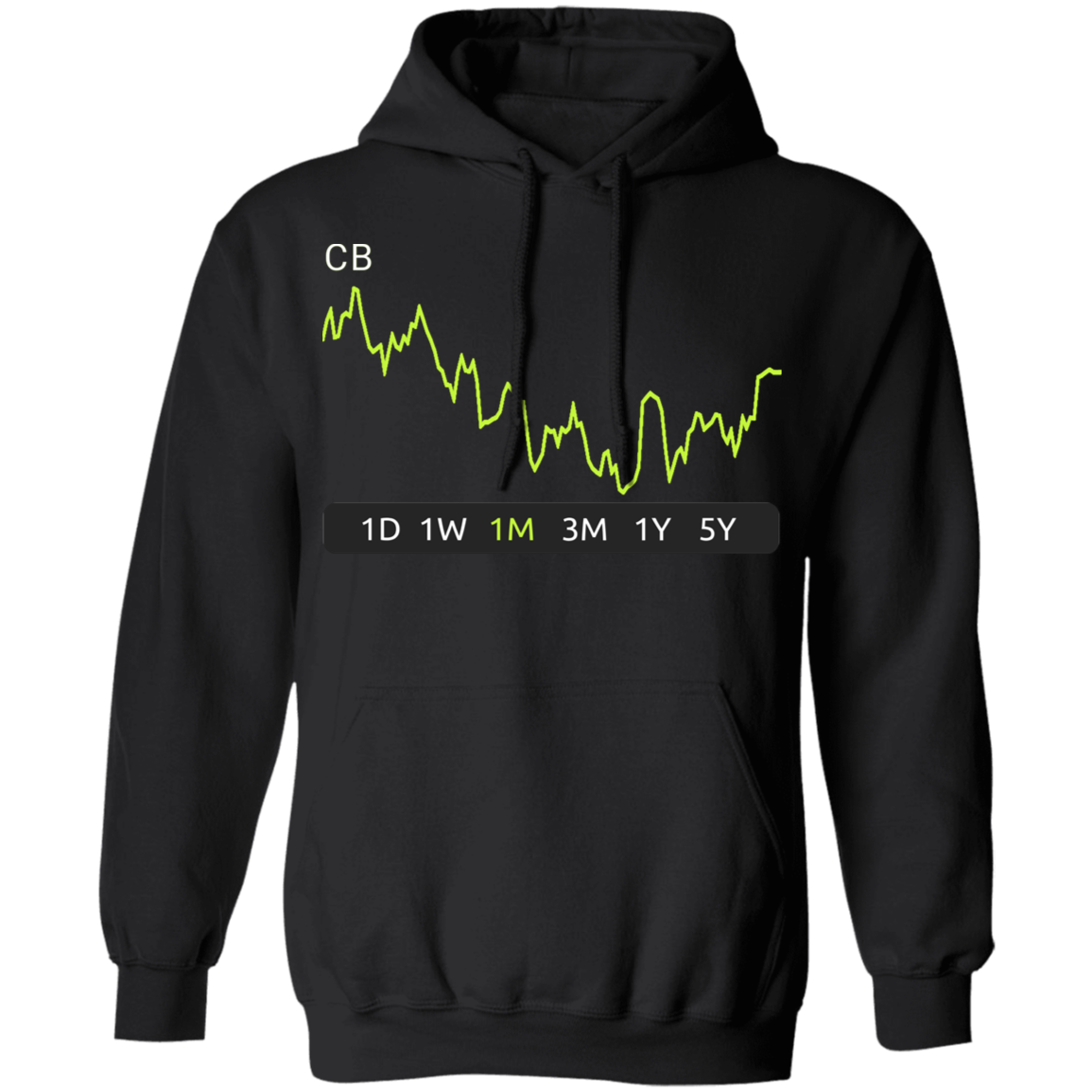CB Stock 1m Pullover Hoodie