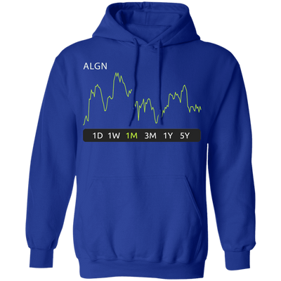 ALGN Stock 1m Pullover Hoodie