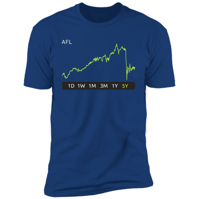 AFL Stock 5y Premium T-Shirt