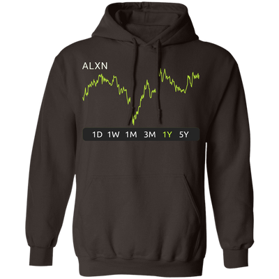 ALXN Stock 1y Pullover Hoodie
