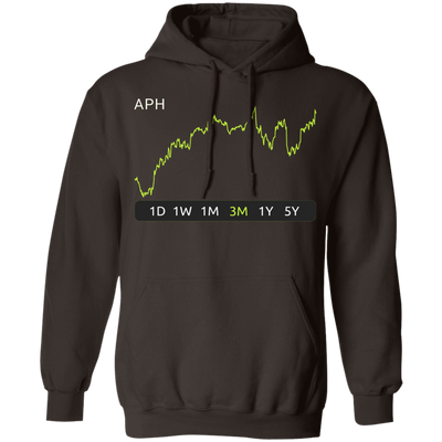 APH Stock 3m Pullover Hoodie