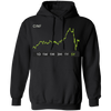 CINF Stock 5y Pullover Hoodie